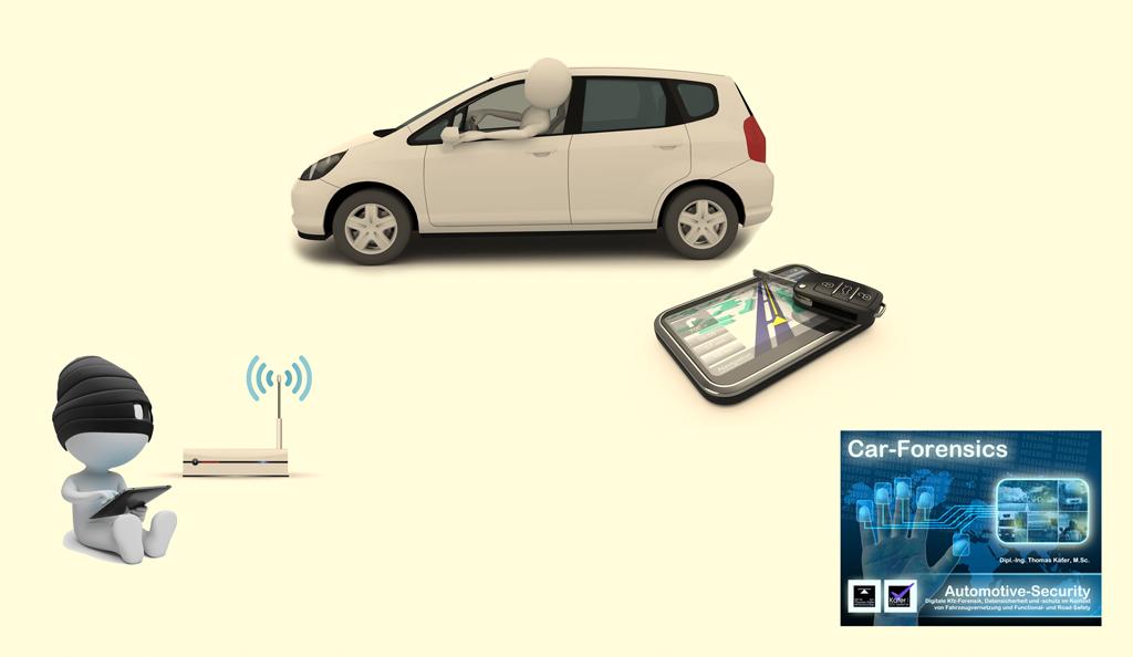 Hacker übernimmt Nissan-Klimaanlage aus tausenden Kilometern Entfernung