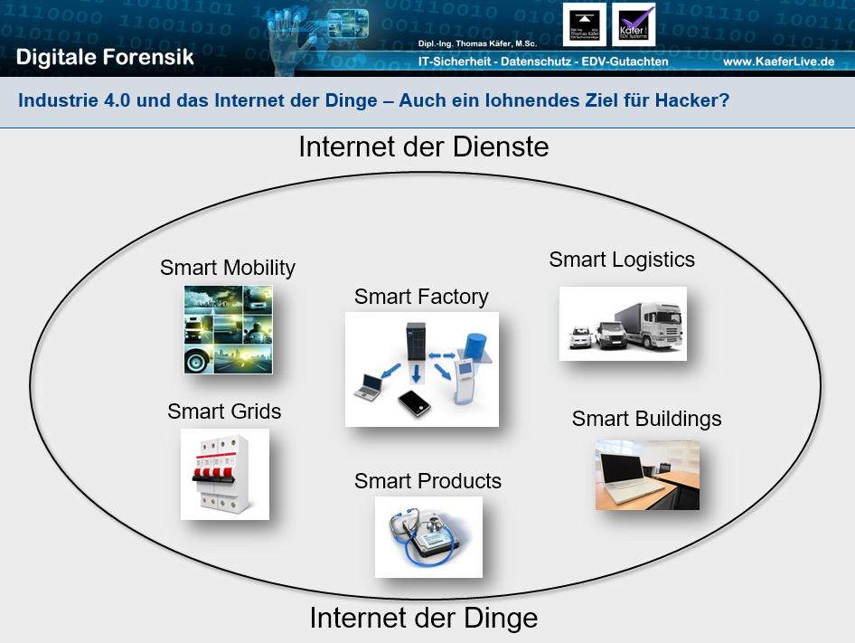 Telekom und rd. 900.000 Kunden werden Opfer einer groß angelegten Hacker-Attacke