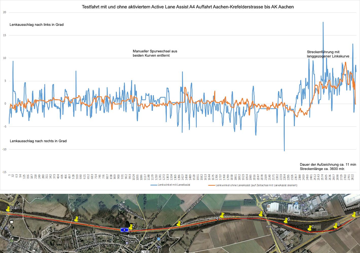 f353399ccb Warum sich automatisiertes Fahren nicht durchsetzen wird und warum  Elektroautos quatsch sind